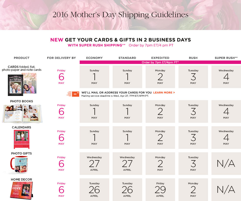2016 Mother's Day Shipping Guidelines