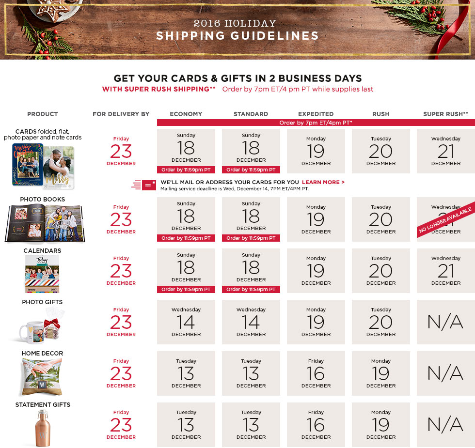 2016 HOLIDAY SHIPPING GUIDELINES