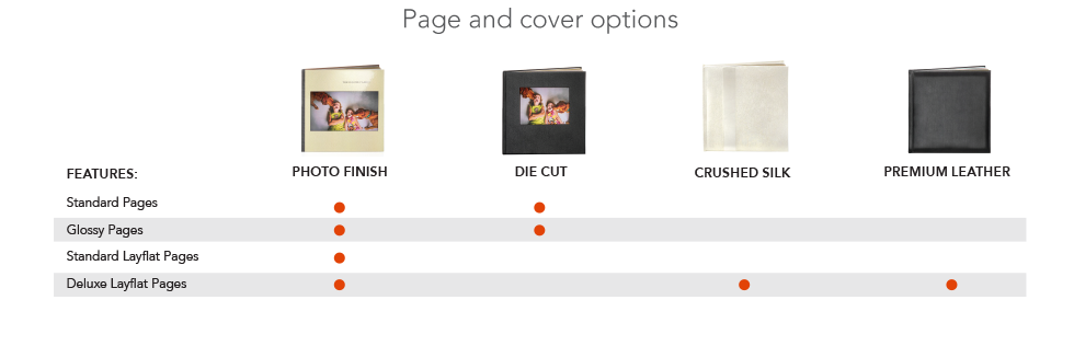 Page and cover options